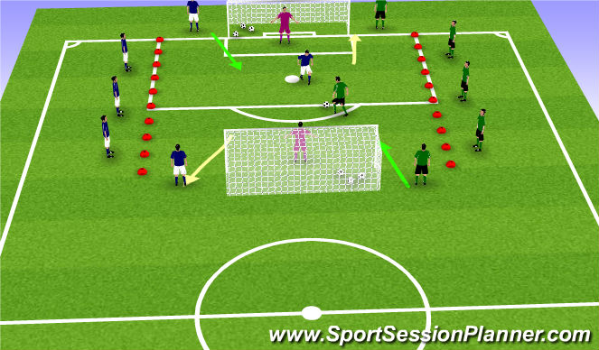 Football/Soccer Session Plan Drill (Colour): Thunderdome