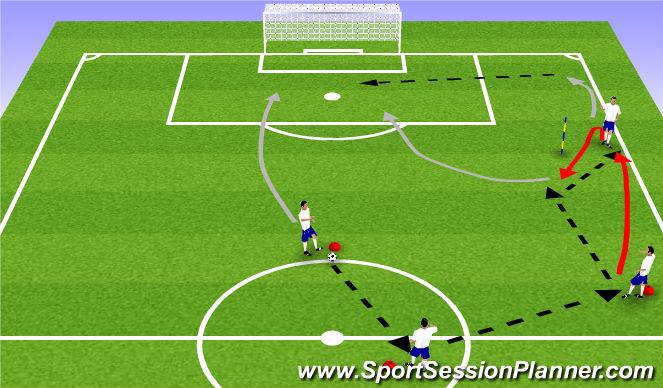 Football/Soccer Session Plan Drill (Colour): Fullback overlap pattern