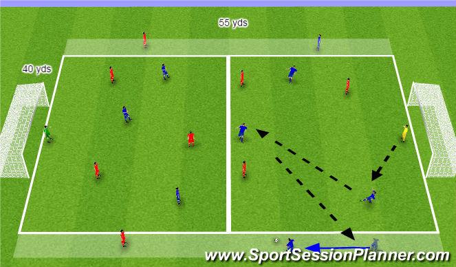 Football/Soccer Session Plan Drill (Colour): Full Back Outlet