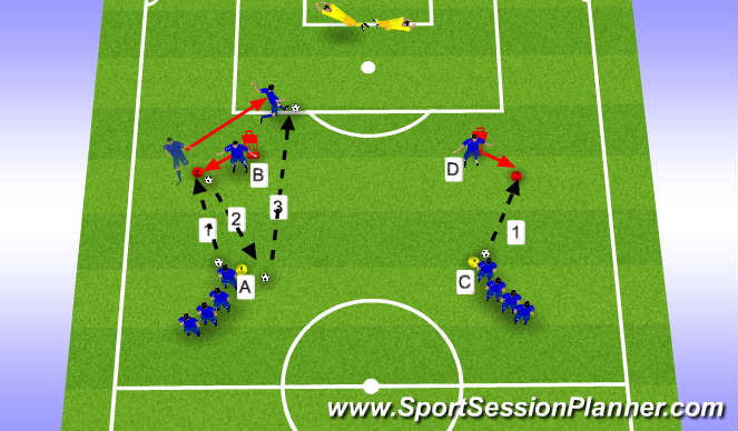Football/Soccer Session Plan Drill (Colour): Attacking Drill