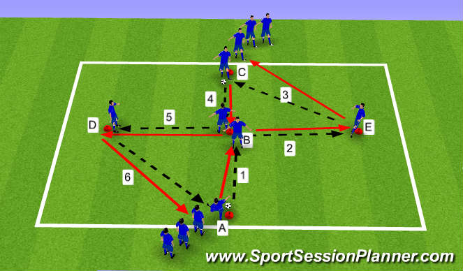 Football/Soccer Session Plan Drill (Colour): Passing Drill - Progression