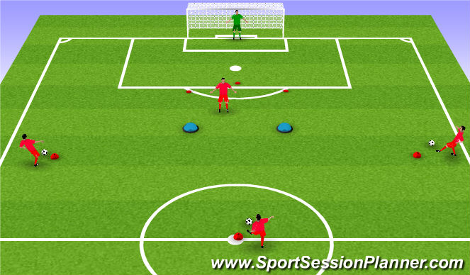 Football/Soccer Session Plan Drill (Colour): Recieve and turn