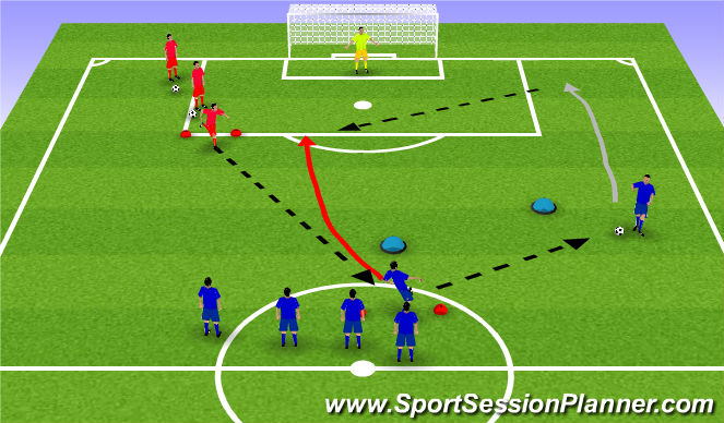 Football/Soccer Session Plan Drill (Colour): 2v1, Cross and Finish