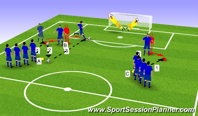 Football/Soccer Session Plan Drill (Colour): Attacking Drill - Players View