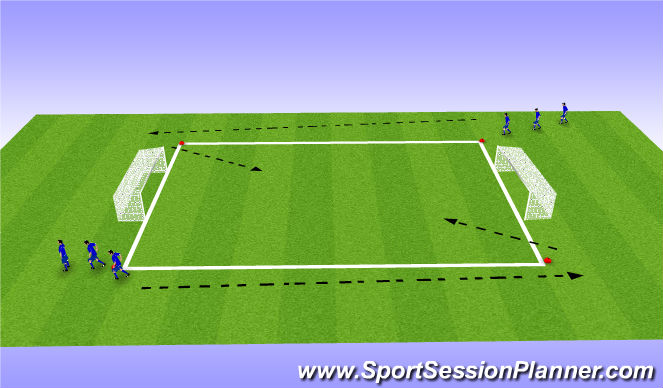 Football/Soccer Session Plan Drill (Colour): 1 v 1/ 2 v 2