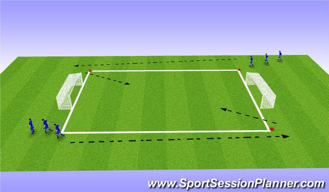 Football/Soccer Session Plan Drill (Colour): 1 v 1/ 2 v 2