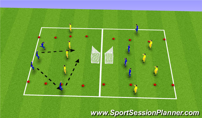 Football/Soccer Session Plan Drill (Colour): Pass to score