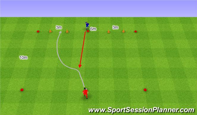 Football/Soccer Session Plan Drill (Colour): 1v1 do dwóch bramek.