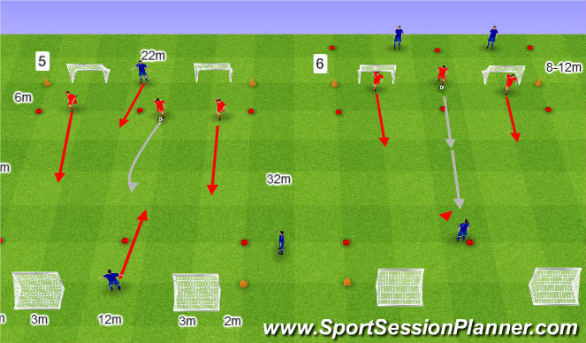 Football/Soccer Session Plan Drill (Colour): 3v1 z dodatkowym Obrońcą.
