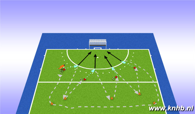 Hockey Session Plan Drill (Colour): stalinorgel