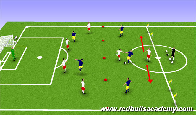 Football/Soccer Session Plan Drill (Colour): Conditioned game ( progresion 1)