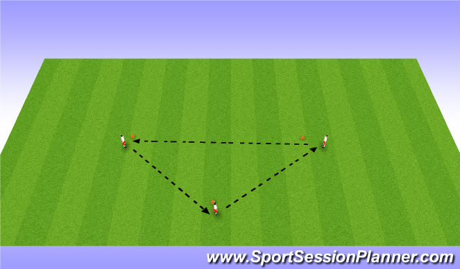 Football/Soccer Session Plan Drill (Colour): Dutch Triangle