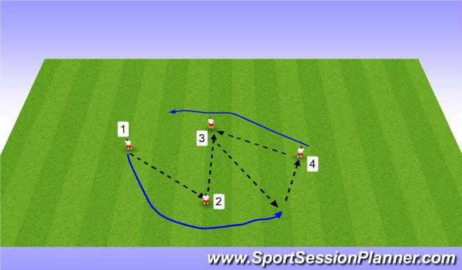 Football/Soccer Session Plan Drill (Colour): Basic overlaps