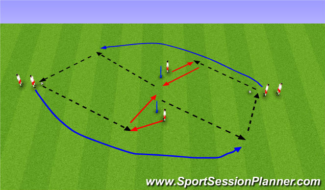 Football/Soccer Session Plan Drill (Colour): passing recieving overlaps