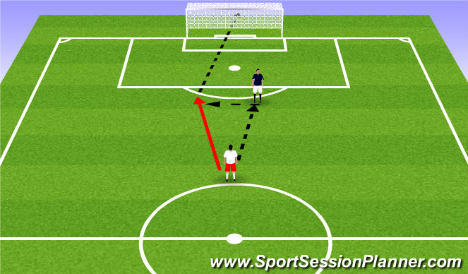 Football/Soccer Session Plan Drill (Colour): give and go shooting