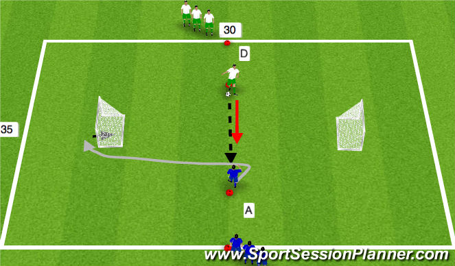 Football/Soccer Session Plan Drill (Colour): Turning Activity 1