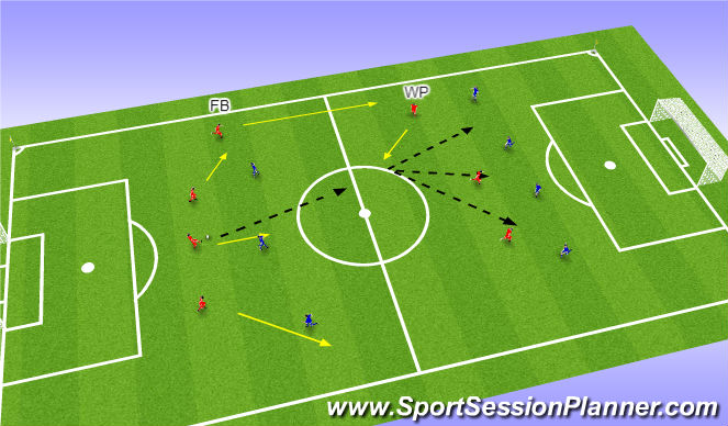 Football/Soccer Session Plan Drill (Colour): Attacking Full Backs