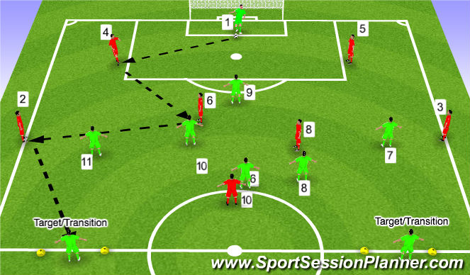 Football/Soccer Session Plan Drill (Colour): 2. Phase of play - Playing out of back, with transition to defend
