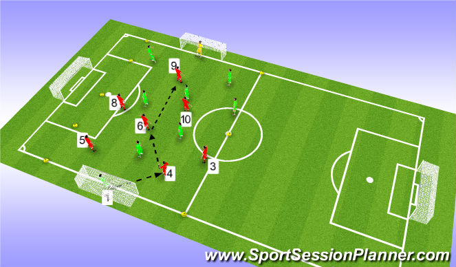 Football/Soccer Session Plan Drill (Colour): 3. SSG (8v8)