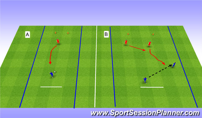 Football/Soccer Session Plan Drill (Colour): Defending 1v1, 2v2