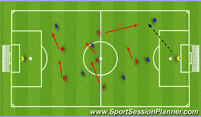 Football/Soccer Session Plan Drill (Colour): Pressing As A Unit In SSG