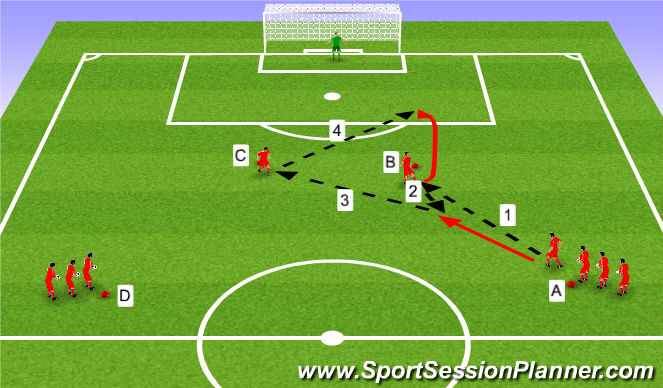 Football/Soccer Session Plan Drill (Colour): 4. Skotæfing