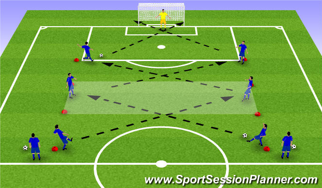 Football/Soccer Session Plan Drill (Colour): Passing & Receiving to Goal