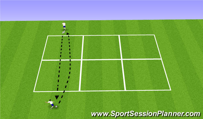 Football/Soccer Session Plan Drill (Colour): Lofted ball technique