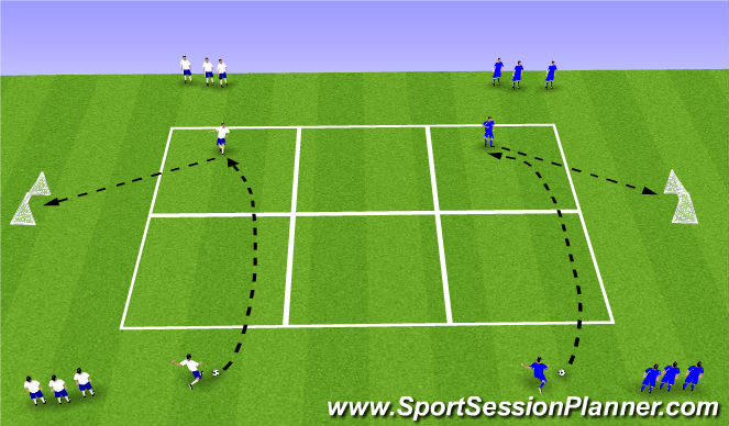 Football/Soccer Session Plan Drill (Colour): Receive and score game