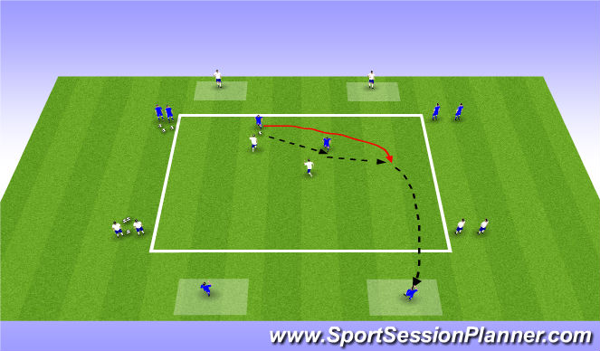 Football/Soccer Session Plan Drill (Colour): 2v2 flying colors to receivers in air