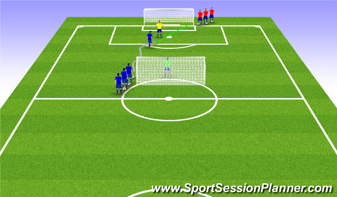 Football/Soccer Session Plan Drill (Colour): Stage 2 - A v GK