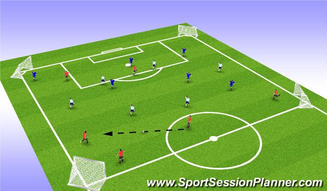 Football/Soccer Session Plan Drill (Colour): 6 v 6 v 6