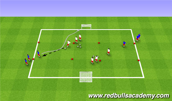 Football/Soccer Session Plan Drill (Colour): Main Theme (1415)