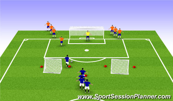 Football/Soccer Session Plan Drill (Colour): Finishing on 1 v 1