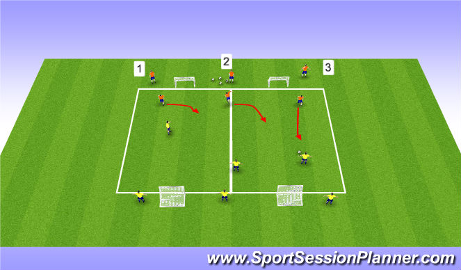 Football/Soccer Session Plan Drill (Colour): Zonal Defending