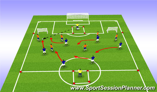 Football/Soccer Session Plan Drill (Colour): Defending (Against playing out of the back)