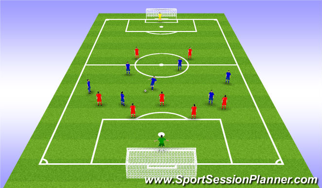 Football/Soccer Session Plan Drill (Colour): Possession vs Counter Attack