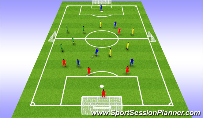 Football/Soccer Session Plan Drill (Colour): 2 matches