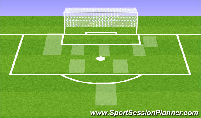 Football/Soccer Session Plan Drill (Colour): Zonal corners