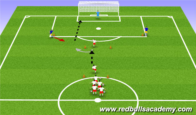 Football/Soccer Session Plan Drill (Colour): shooting on turn