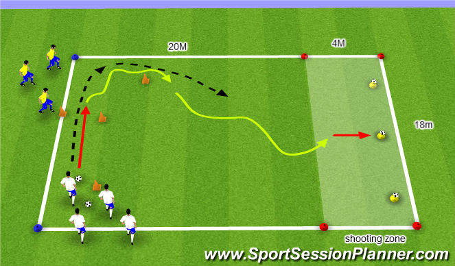 Football/Soccer Session Plan Drill (Colour): 1:1 oefening voor snelheid