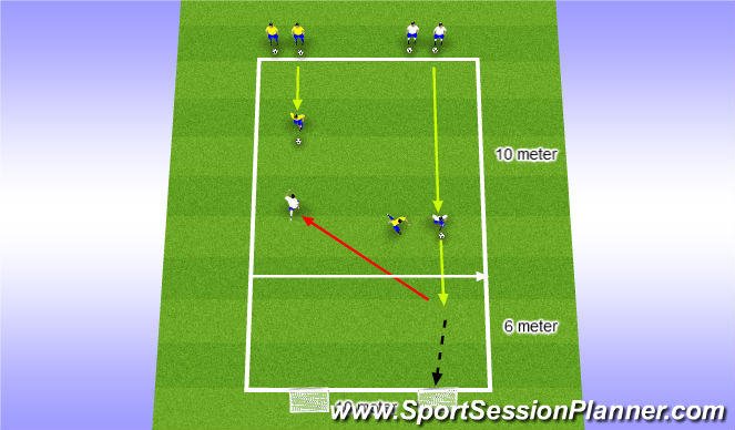 Football/Soccer Session Plan Drill (Colour): keuzes maken en snelheid