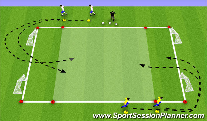Football/Soccer Session Plan Drill (Colour): 2:2