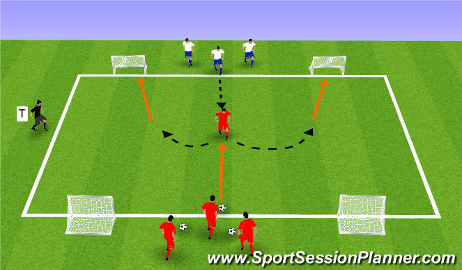 Football/Soccer Session Plan Drill (Colour): 1v1 met verdediger naast je