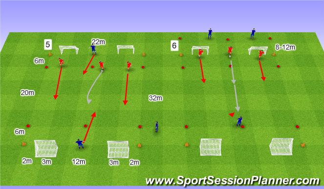 Football/Soccer Session Plan Drill (Colour): 3v1 z dodatkowym Obrońcą.