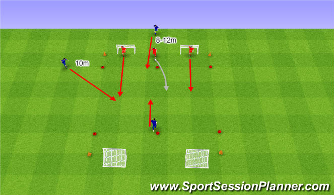 Football/Soccer Session Plan Drill (Colour): 3v1 plus dwóch Obrońców.