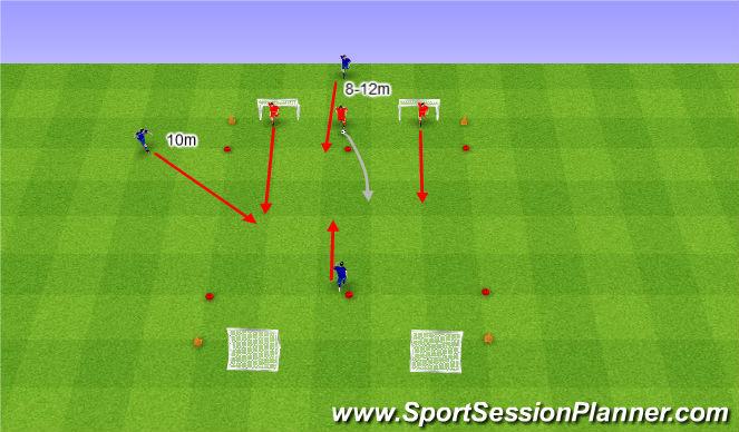 Football/Soccer Session Plan Drill (Colour): 3v1 plus dwóch Obrońców.
