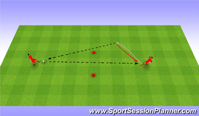 Football/Soccer Session Plan Drill (Colour): Passing in 2s. Podania