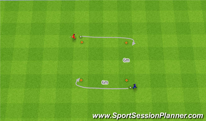Football/Soccer Session Plan Drill (Colour): Dwa razy w koło kwadratu.