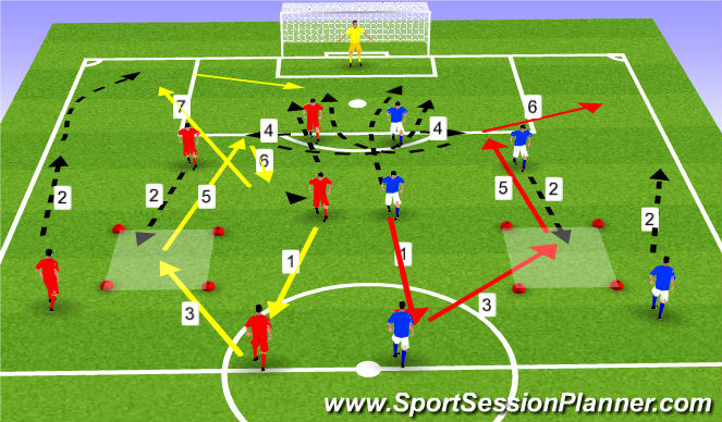 Football/Soccer Session Plan Drill (Colour): creating space midfielder
